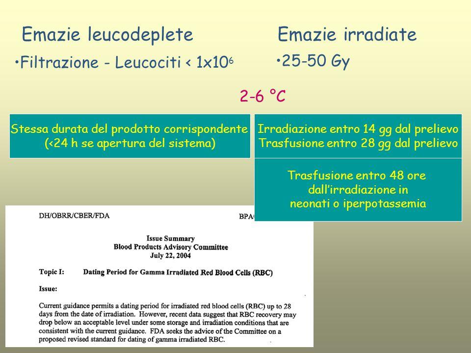 Emazie leucodeplete Emazie irradiate 25-50 Gy