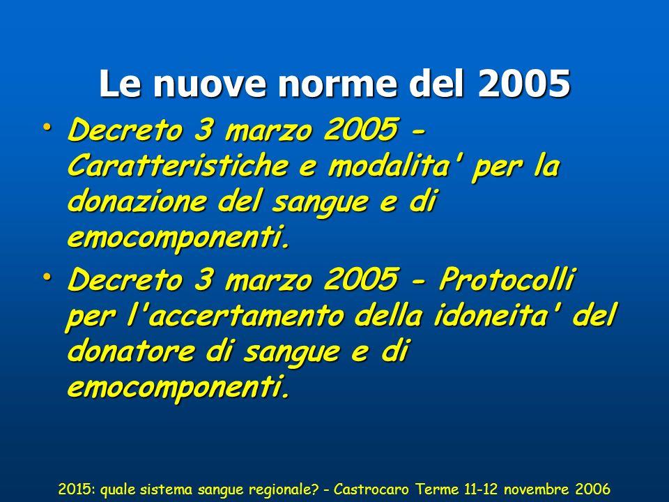 Le nuove norme del 2005 Decreto 3 marzo 2005 - Caratteristiche e modalita per la donazione del sangue e di emocomponenti.