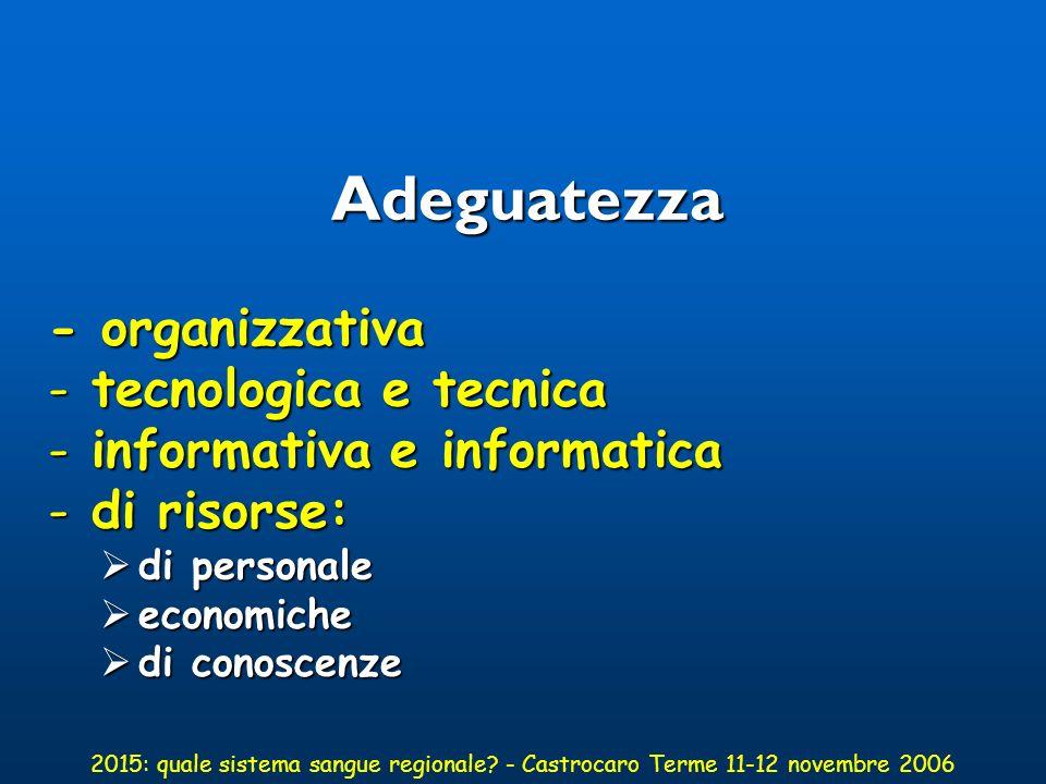 informativa e informatica di risorse: