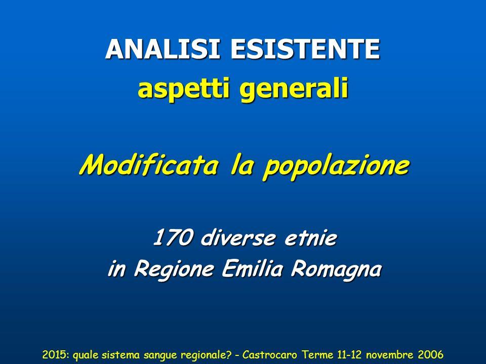 Modificata la popolazione in Regione Emilia Romagna