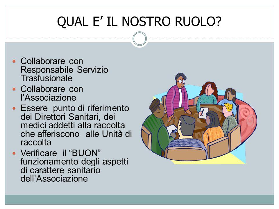 QUAL E' IL NOSTRO RUOLO Collaborare con Responsabile Servizio Trasfusionale. Collaborare con l'Associazione.