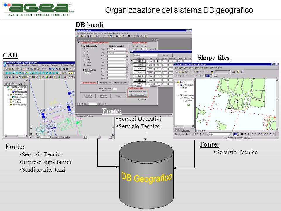 Organizzazione del sistema DB geografico