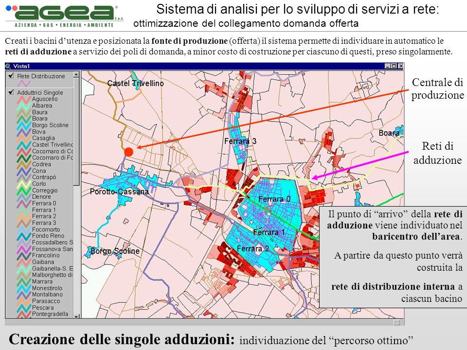 Sistema di analisi per lo sviluppo di servizi a rete: