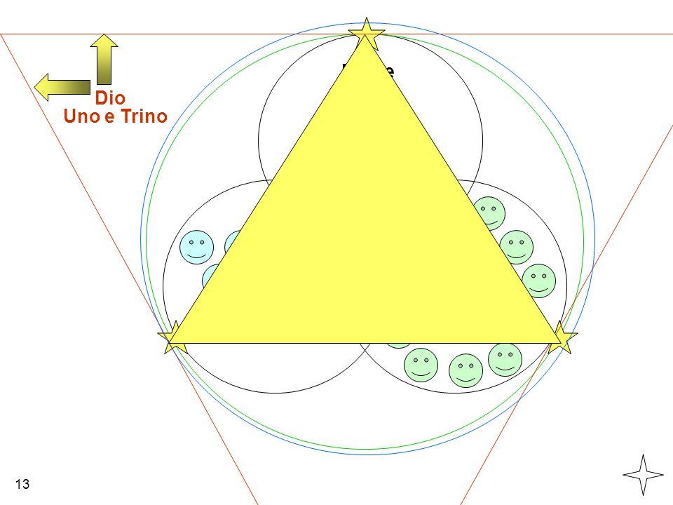 Padre Dio Uno e Trino Figlio Spirito Santo 13