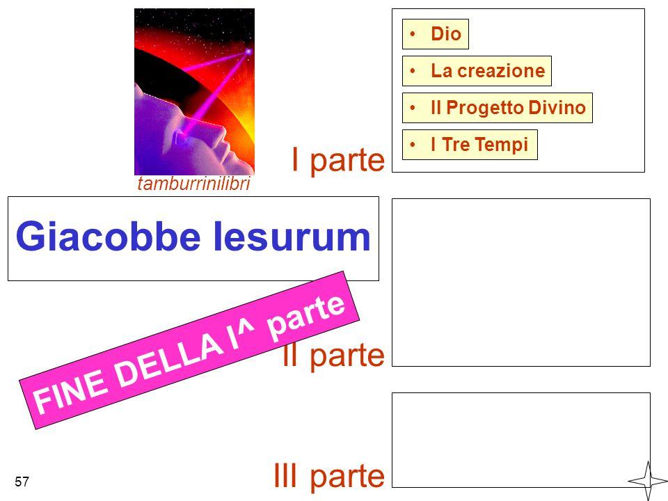 Giacobbe Iesurum I parte FINE DELLA I^ parte II parte III parte Dio