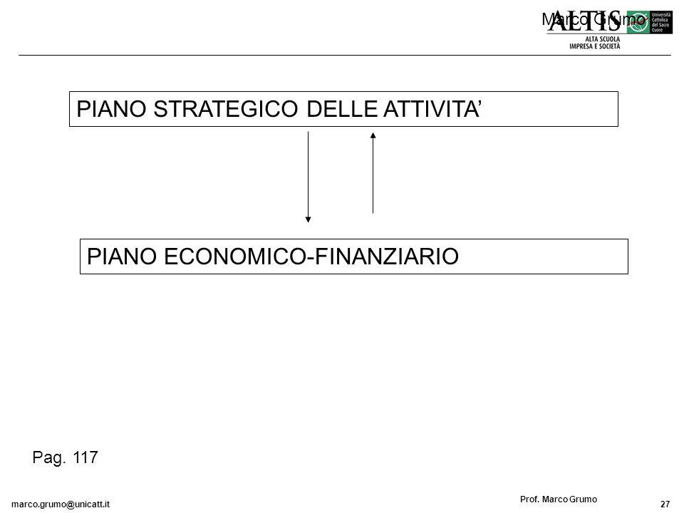 PIANO STRATEGICO DELLE ATTIVITA'