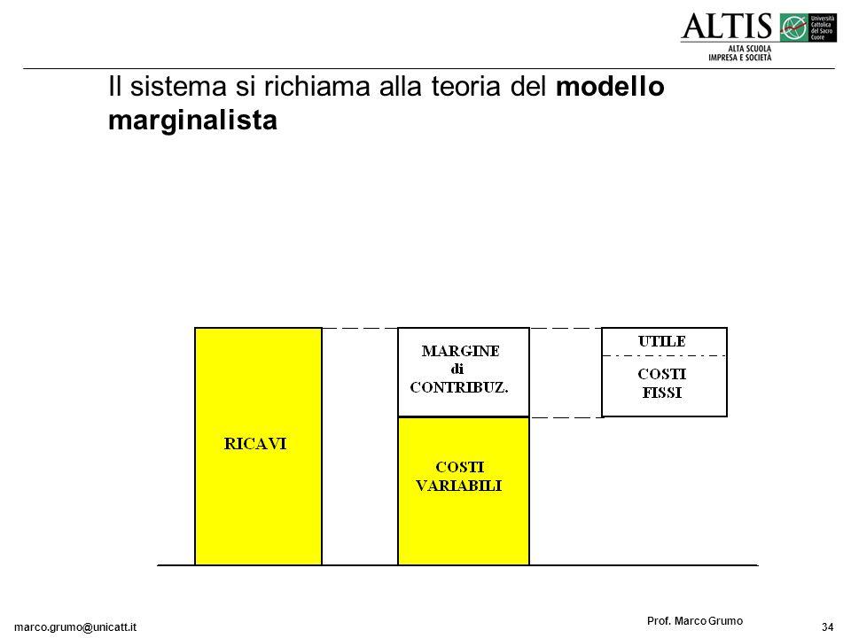 Il sistema si richiama alla teoria del modello marginalista