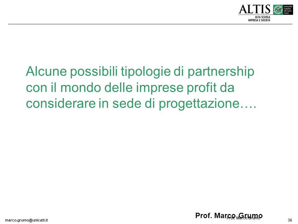 Alcune possibili tipologie di partnership con il mondo delle imprese profit da considerare in sede di progettazione….
