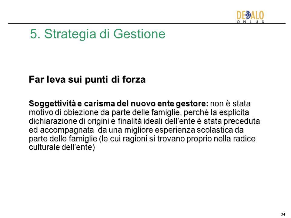 5. Strategia di Gestione Far leva sui punti di forza