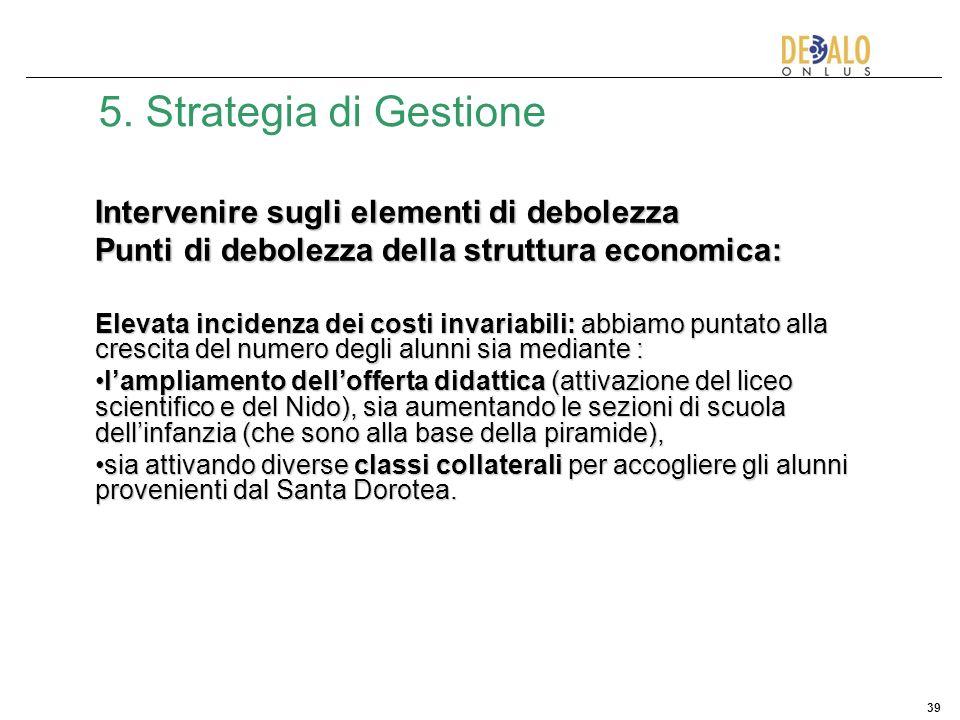 5. Strategia di Gestione Intervenire sugli elementi di debolezza