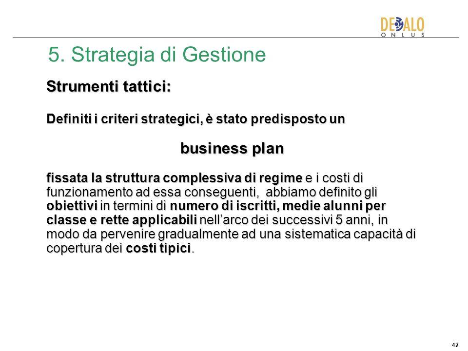 5. Strategia di Gestione Strumenti tattici: business plan