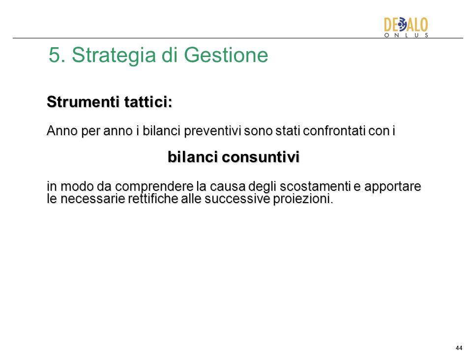 5. Strategia di Gestione Strumenti tattici: bilanci consuntivi