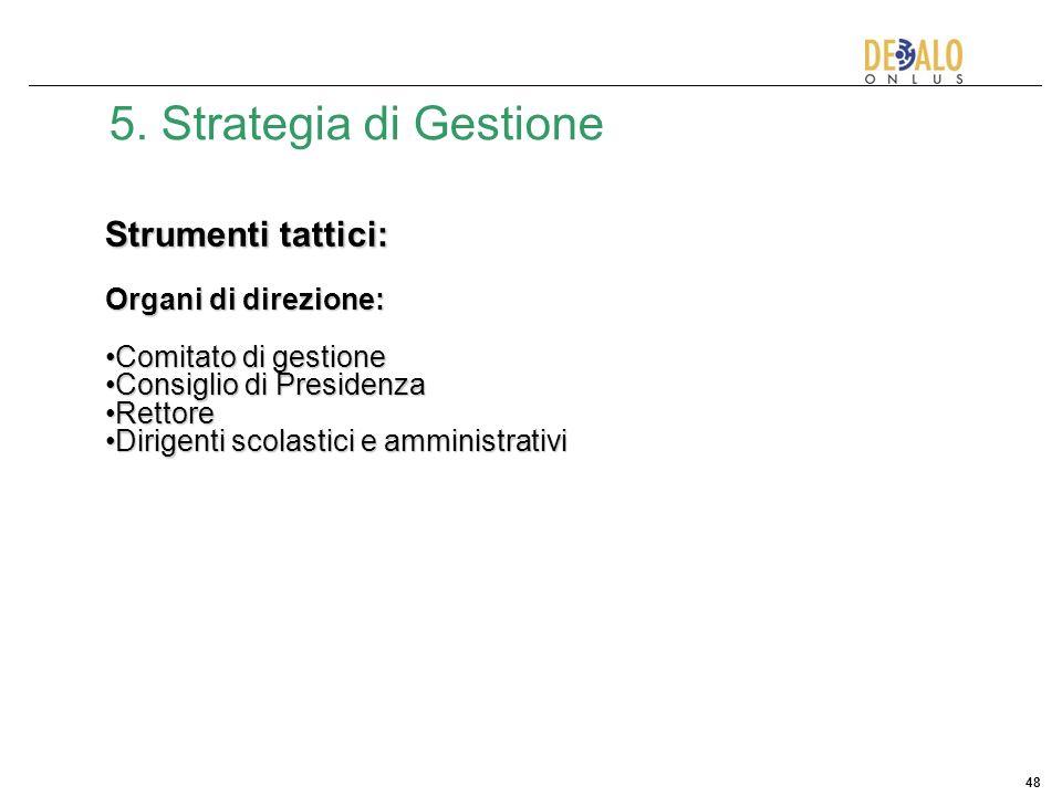 5. Strategia di Gestione Strumenti tattici: Organi di direzione: