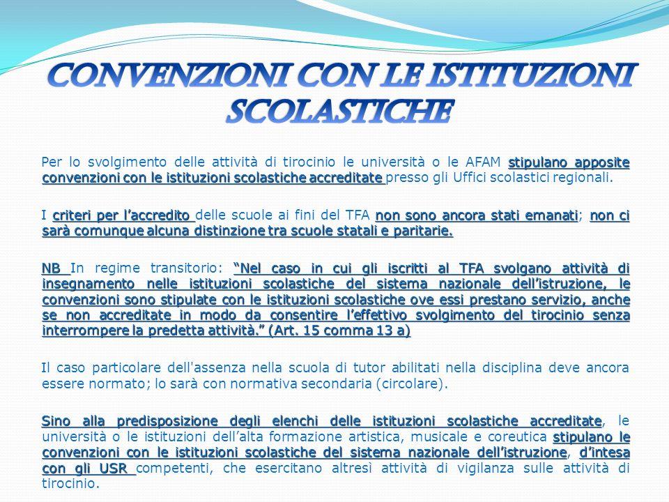 Convenzioni con le Istituzioni Scolastiche
