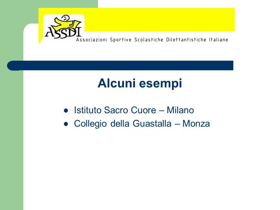 Alcuni esempi Istituto Sacro Cuore – Milano