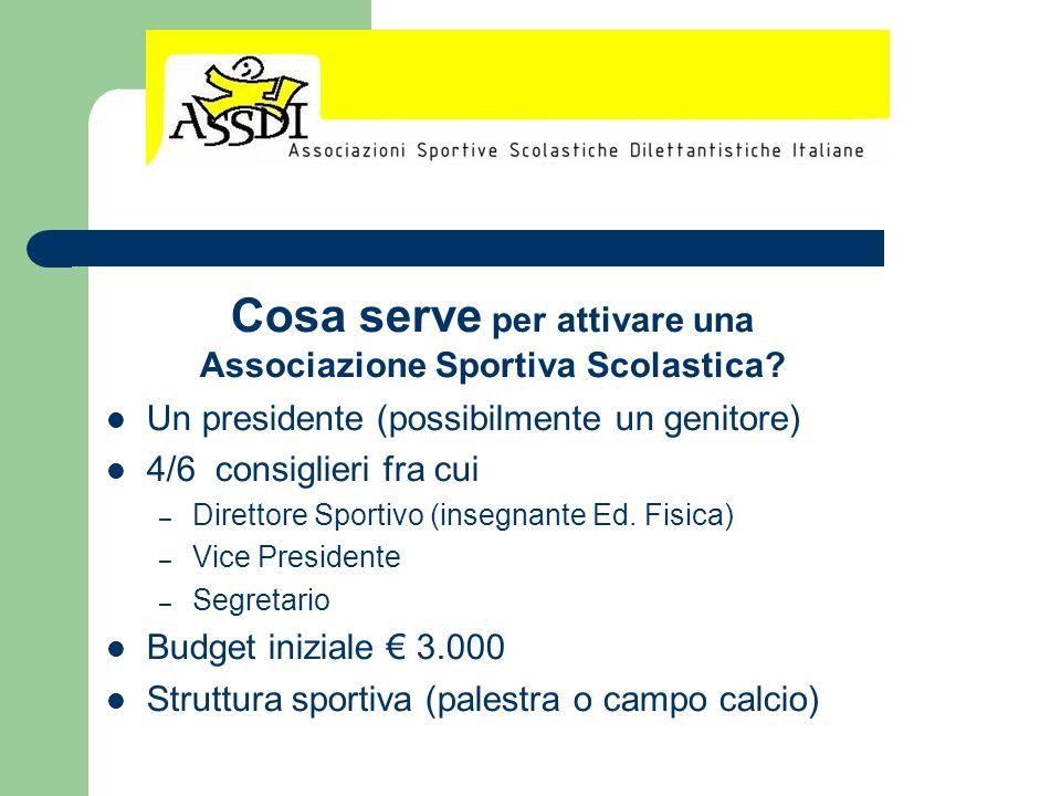 Cosa serve per attivare una Associazione Sportiva Scolastica