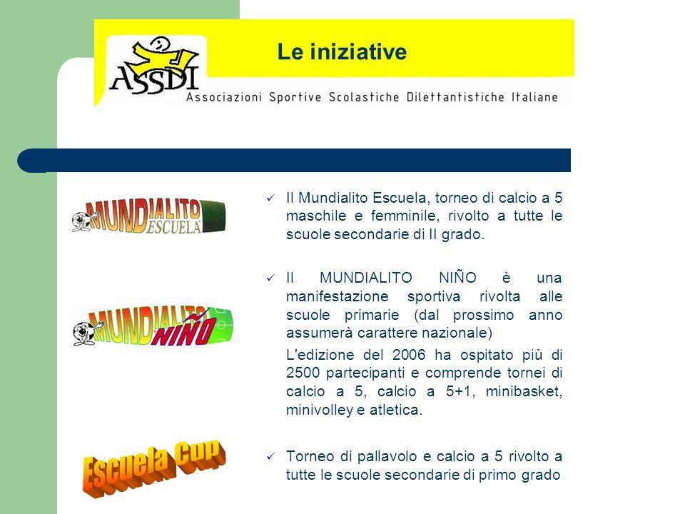Escuela Cup Le iniziative