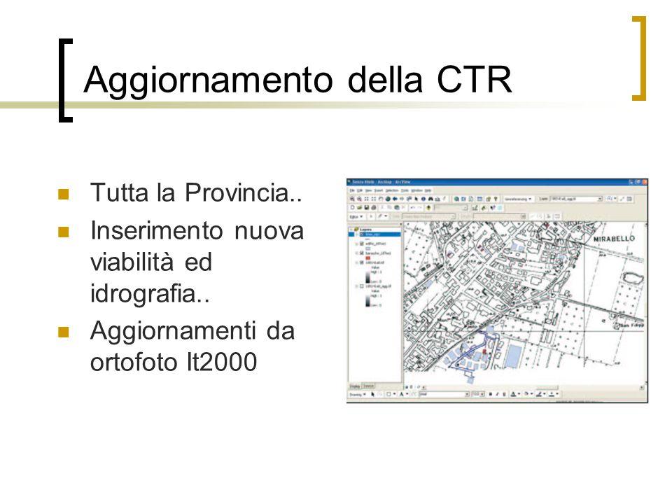 Aggiornamento della CTR