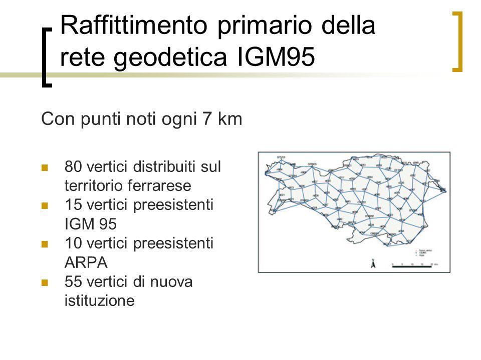 Raffittimento primario della rete geodetica IGM95