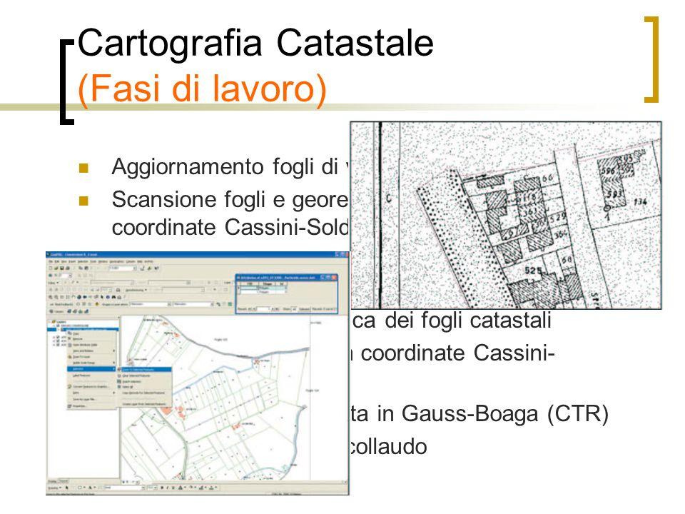 Cartografia Catastale (Fasi di lavoro)