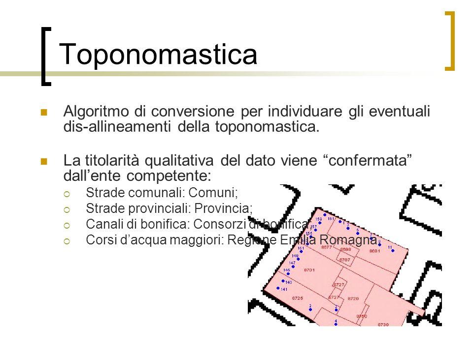Toponomastica Algoritmo di conversione per individuare gli eventuali dis-allineamenti della toponomastica.