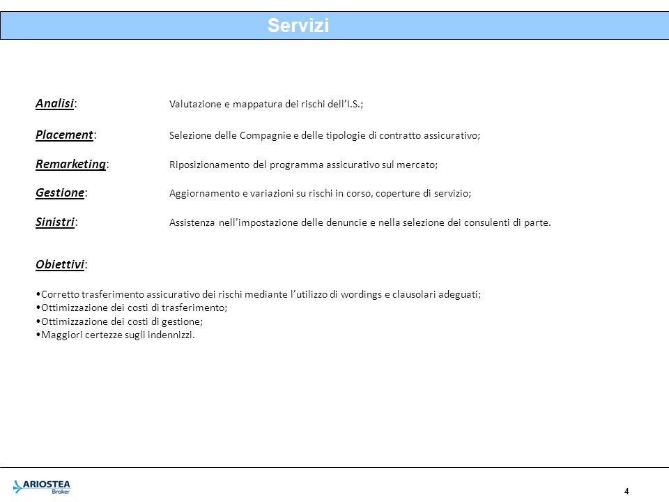 Servizi Analisi: Valutazione e mappatura dei rischi dell'I.S.;