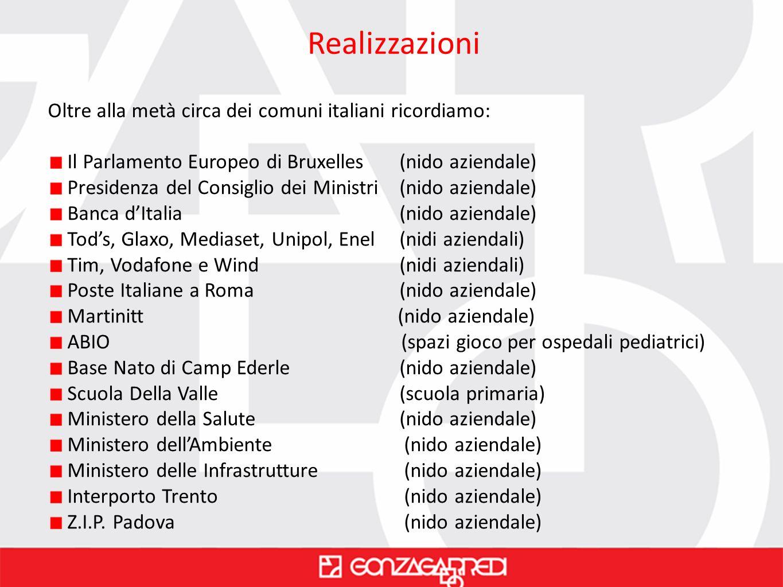 Realizzazioni Oltre alla metà circa dei comuni italiani ricordiamo: