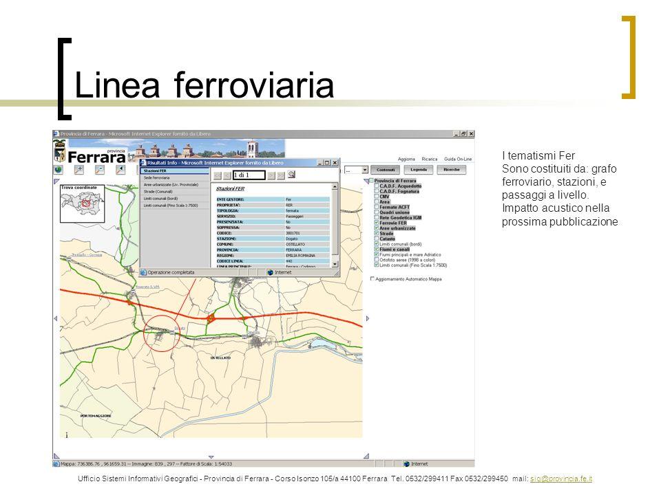 Linea ferroviaria I tematismi Fer Sono costituiti da: grafo
