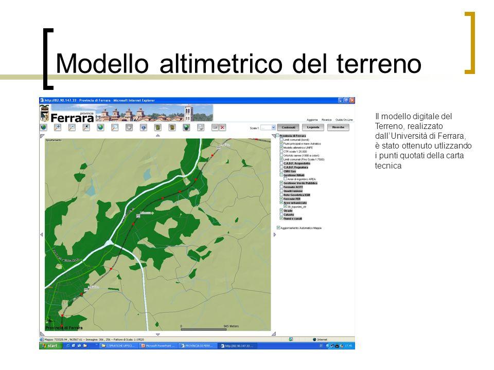 Modello altimetrico del terreno