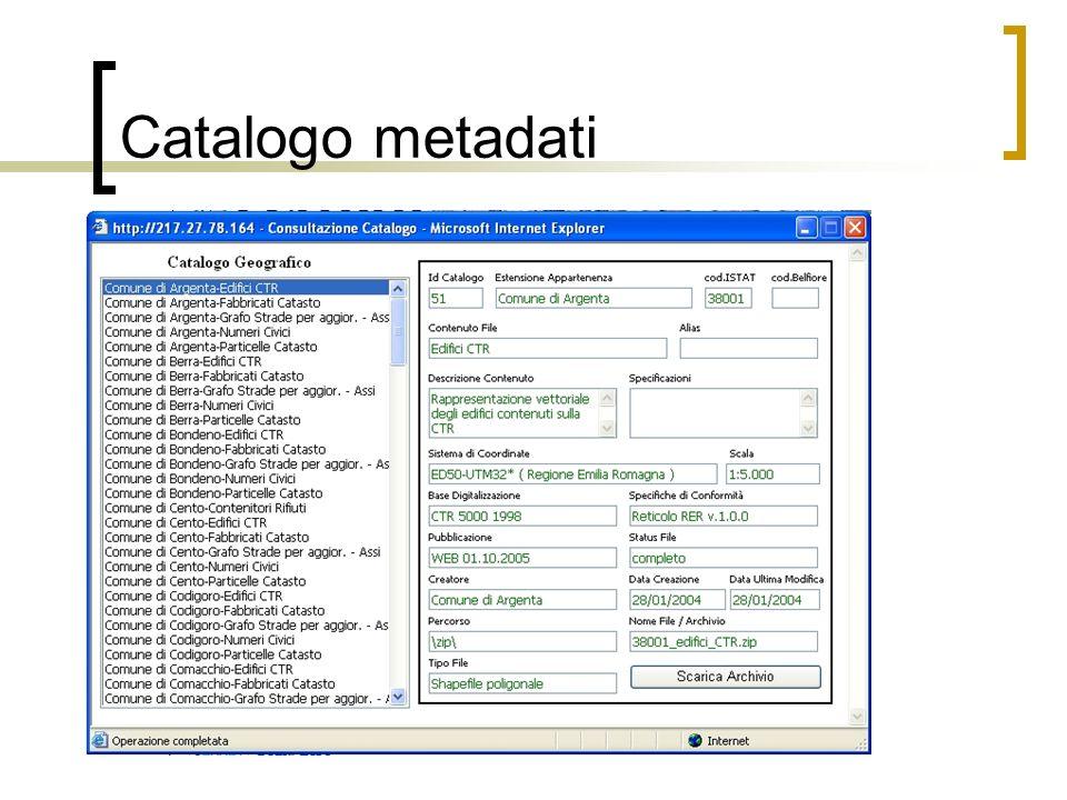 Catalogo metadati