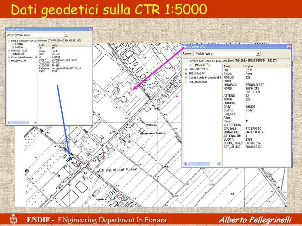 Dati geodetici sulla CTR 1:5000