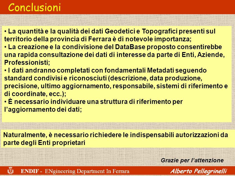 Conclusioni La quantità e la qualità dei dati Geodetici e Topografici presenti sul territorio della provincia di Ferrara è di notevole importanza;