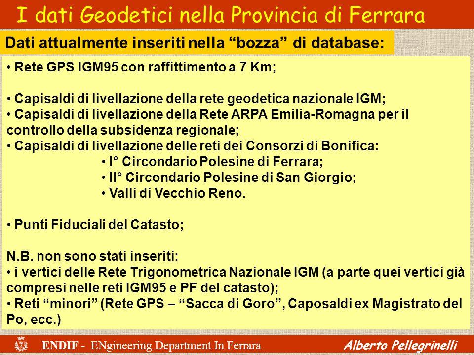 I dati Geodetici nella Provincia di Ferrara