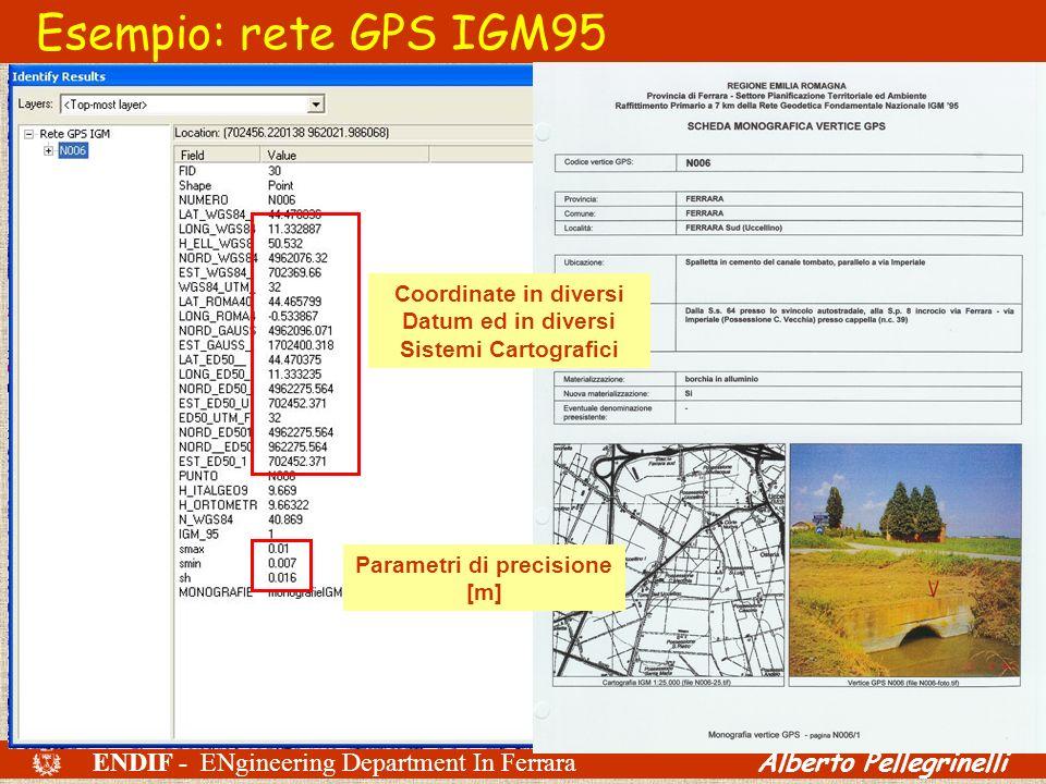 Esempio: rete GPS IGM95 Raffittimento a 7Km IGM95 80 vertici