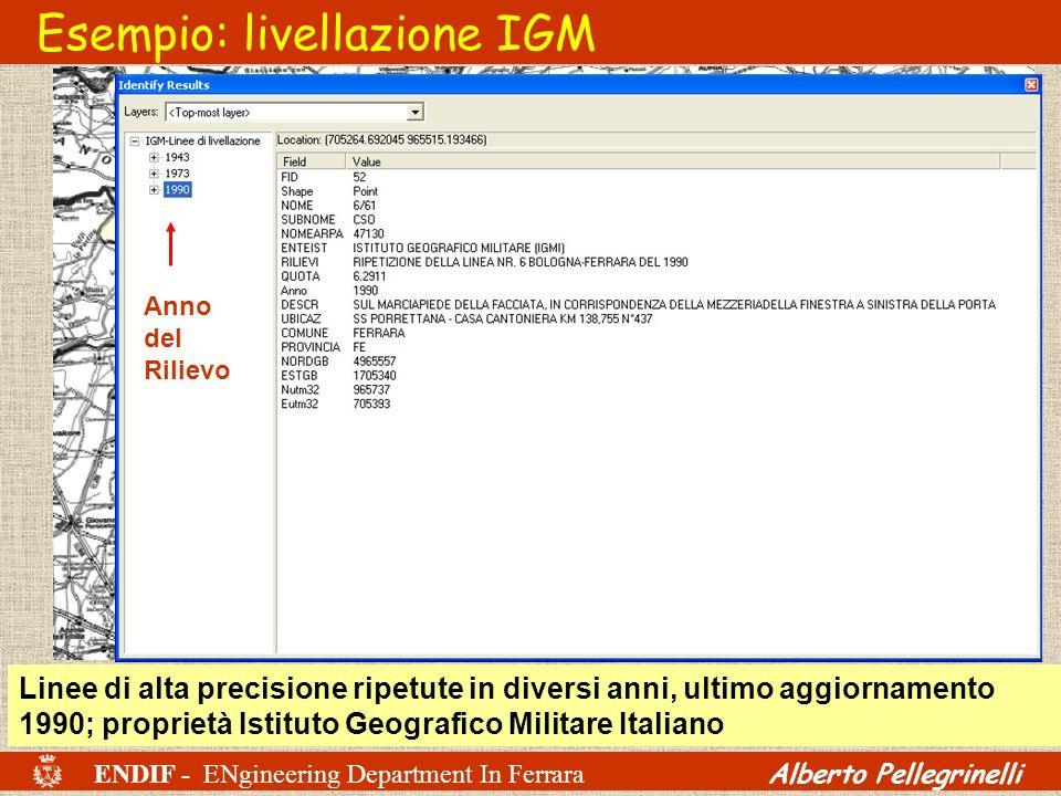 Esempio: livellazione IGM