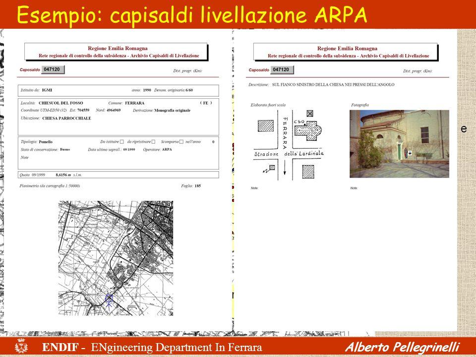 Esempio: capisaldi livellazione ARPA