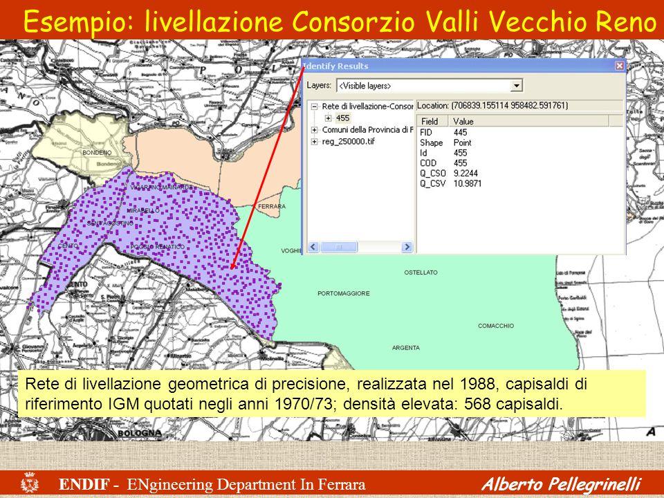 Esempio: livellazione Consorzio Valli Vecchio Reno