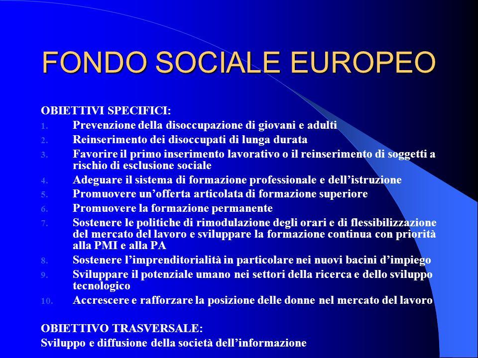 FONDO SOCIALE EUROPEO OBIETTIVI SPECIFICI: