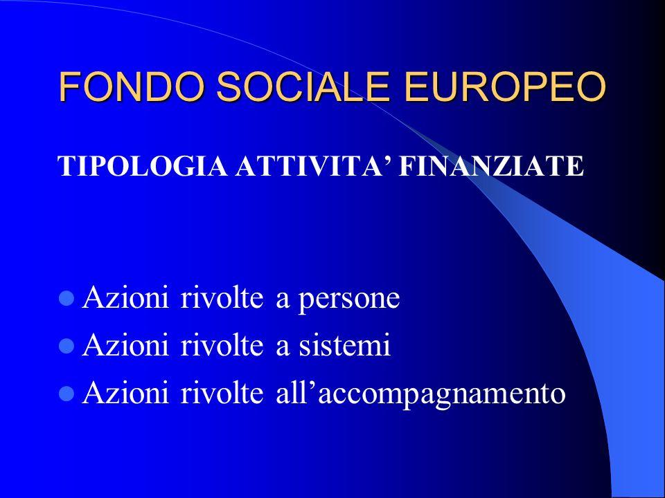 FONDO SOCIALE EUROPEO Azioni rivolte a persone