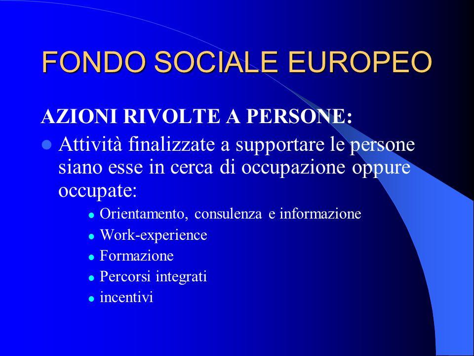 FONDO SOCIALE EUROPEO AZIONI RIVOLTE A PERSONE: