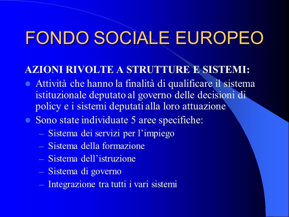FONDO SOCIALE EUROPEO AZIONI RIVOLTE A STRUTTURE E SISTEMI: