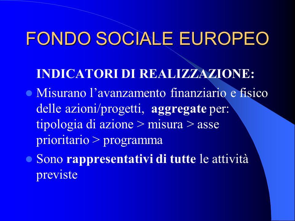 FONDO SOCIALE EUROPEO INDICATORI DI REALIZZAZIONE: