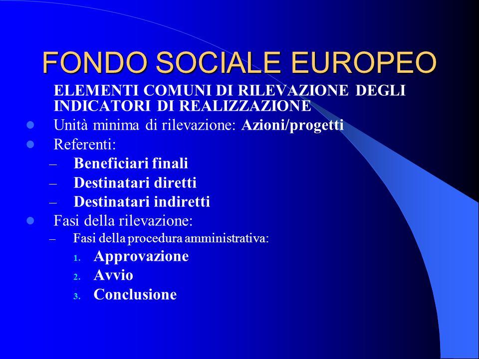 FONDO SOCIALE EUROPEO ELEMENTI COMUNI DI RILEVAZIONE DEGLI INDICATORI DI REALIZZAZIONE. Unità minima di rilevazione: Azioni/progetti.