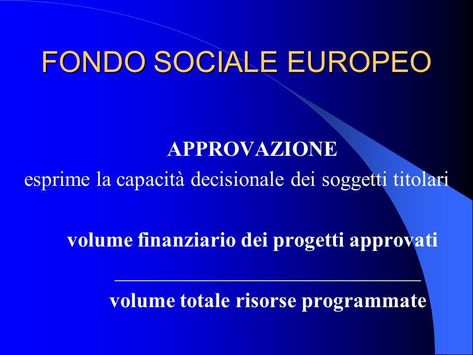 FONDO SOCIALE EUROPEO APPROVAZIONE