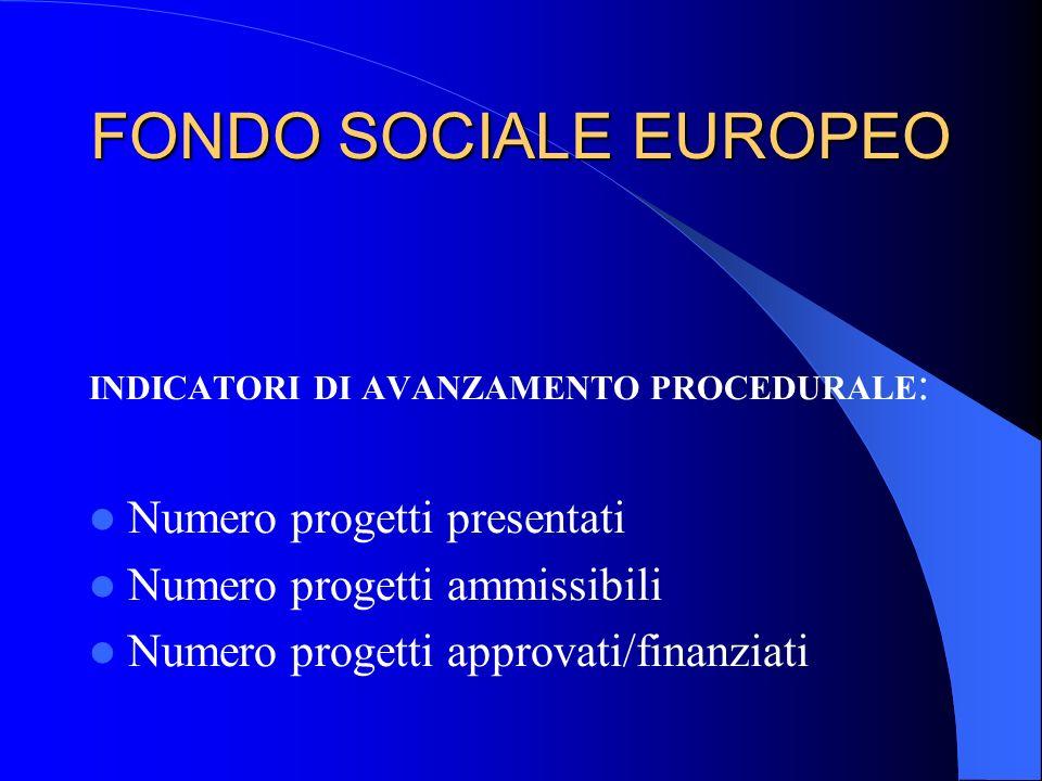 FONDO SOCIALE EUROPEO Numero progetti presentati