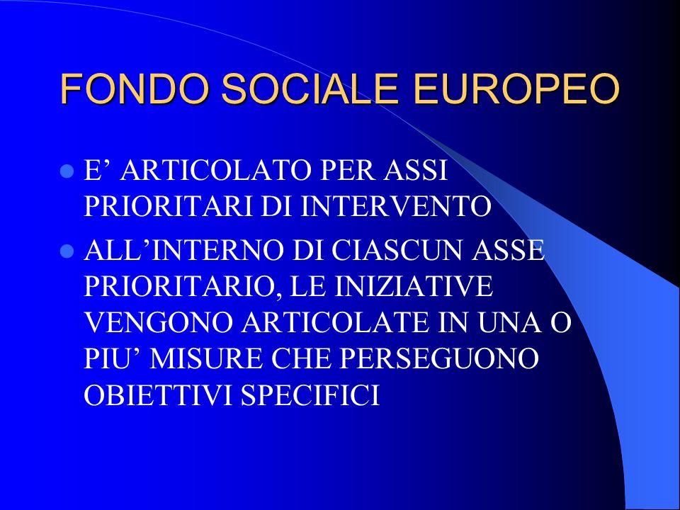 FONDO SOCIALE EUROPEO E' ARTICOLATO PER ASSI PRIORITARI DI INTERVENTO
