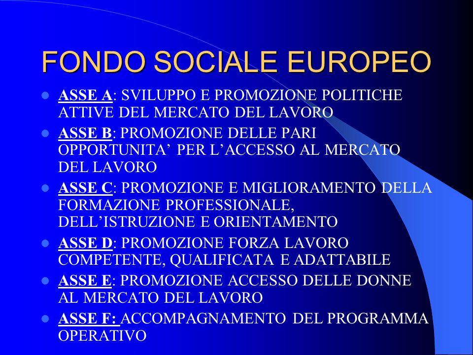 FONDO SOCIALE EUROPEO ASSE A: SVILUPPO E PROMOZIONE POLITICHE ATTIVE DEL MERCATO DEL LAVORO.