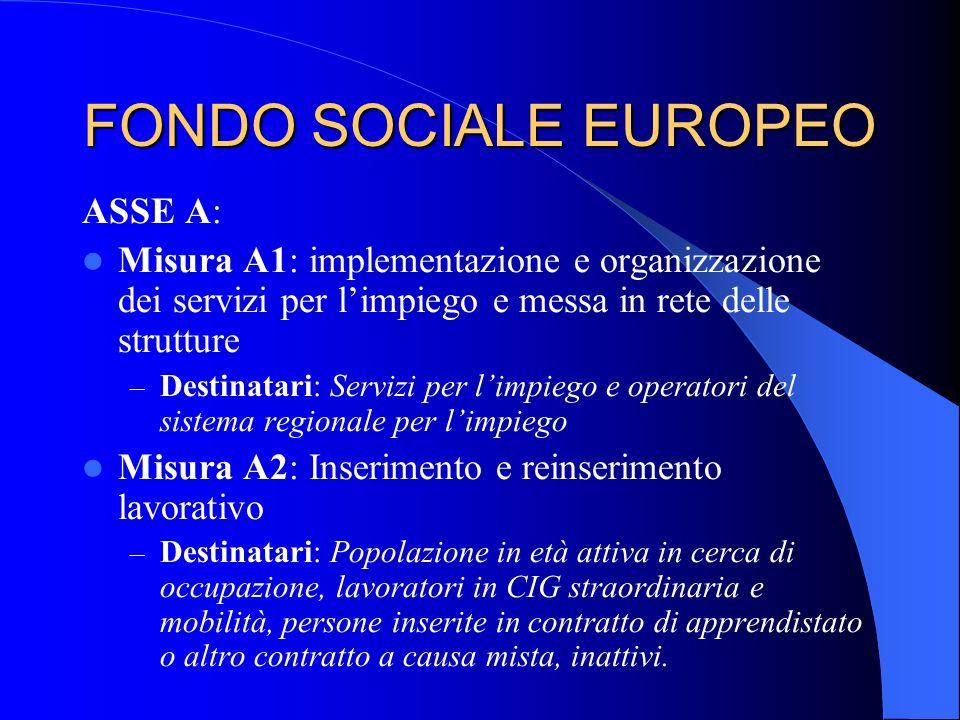 FONDO SOCIALE EUROPEO ASSE A: