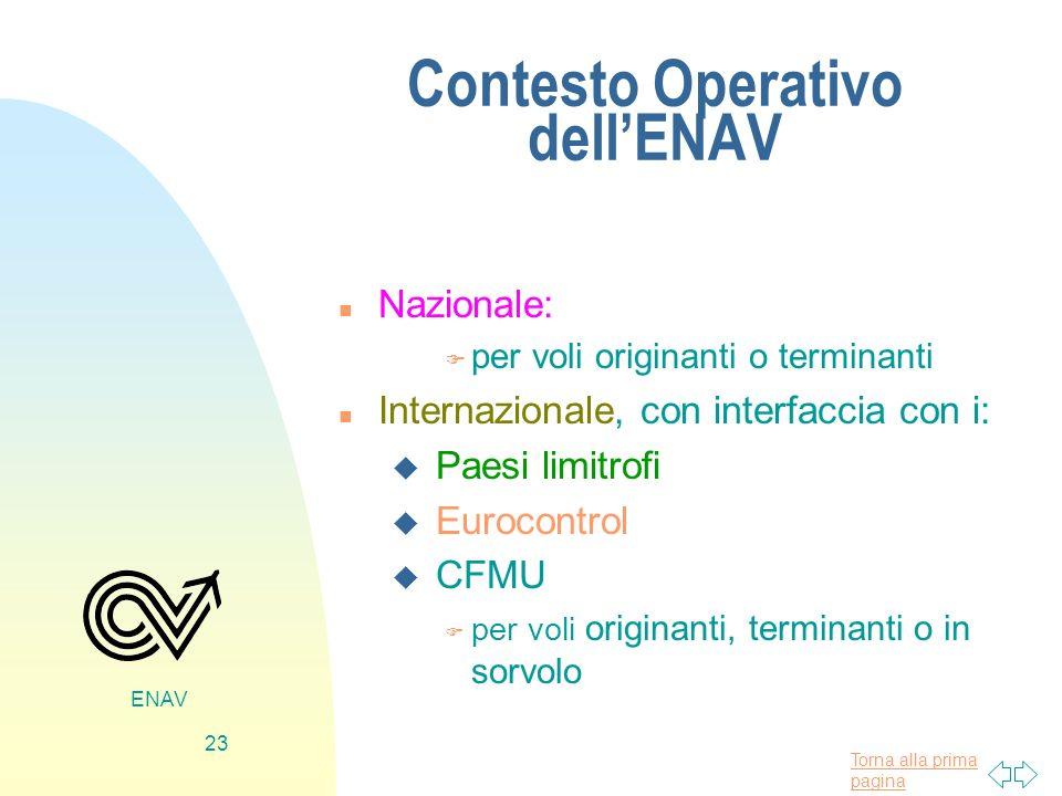 Contesto Operativo dell'ENAV