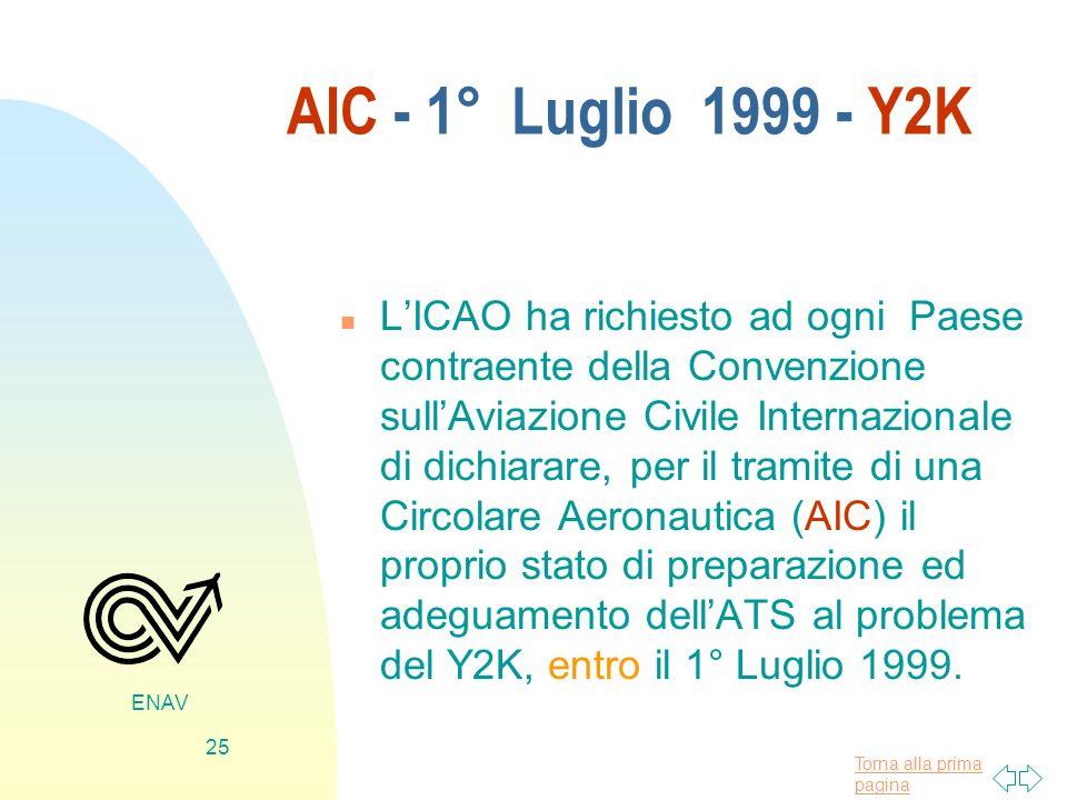 AIC - 1° Luglio 1999 - Y2K